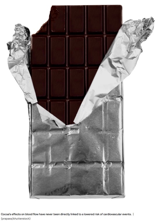 photo of chocolate bar